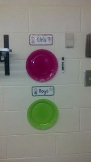 Great idea to track who is at the restroom.  Hot glue plates to the wall.  Students write their name when they leave the room and erase when they return.