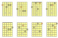 Drop 3 Chord Inversions for Jazz Guitar | MattWarnockGuitar.com