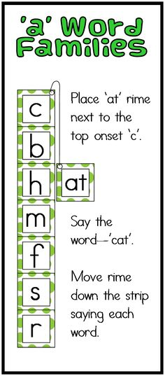 Fast paced Word Familes game! Students love to see how fast they can complete each strip! More great games for Word Families short 'a'. ($)