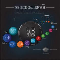 Social Universe