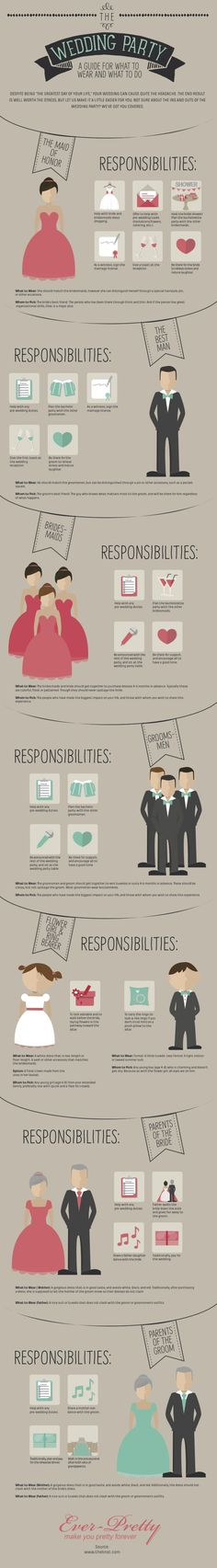 The Wedding Party Infographic