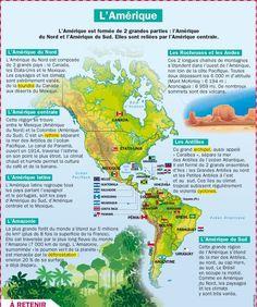 Educational infographic : Fiche exposés : L'Amérique