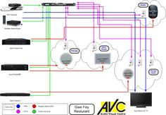 Distributed Audio System