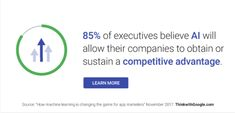 85% of executives believe AI will allow their companies to obtain or sustain a COMPETITIVE ADVANTAGE