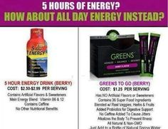 It Works Greens: *Curbs your appetite *Helps with sweet cravings *Boosts your metabolism *All day energy *8 servings of fruits & vegetables