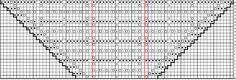 Ulla 03/13 - Ohjeet - Titanium Periodic Table, Tricot, Periotic Table