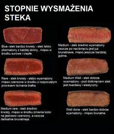 Jak usmażyć perfekcyjny stek?