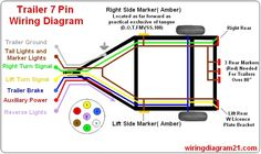 Wiring A Boat Trailer Diagram 97 Grand Marquis Fuse Standard 4 Pole Light Automotive 7 Pin Plug Color Code