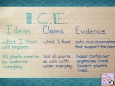 science anchor charts - Google Search