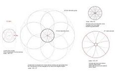 Image result for geometry and the architectural diagram