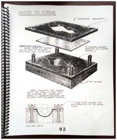 Ken Bova Handbook - Page 92 Wood die forms - Now you don't even need an expensive die press!