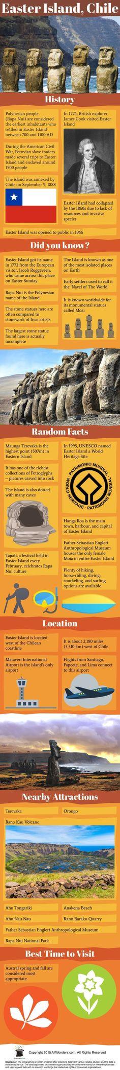 Easter Island Infographic                                                       … #travelinfographic #SouthAmericaTravelChile