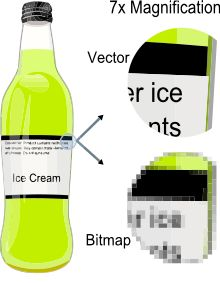 Vector graphics - Wikipedia, the free encyclopedia