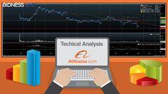 Alibaba Group Holding Ltd (BABA) - Technical Analysis