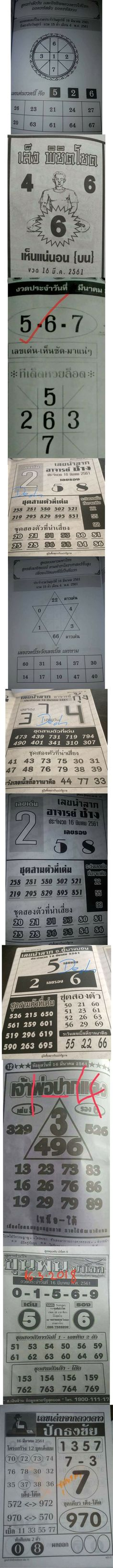 Thai Lottery Magazine Tips