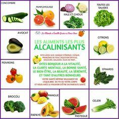 Les Aliments les plus alcalinisants: concombre, pamplemousse, chou et kale, salades vertes, citrons, épinards