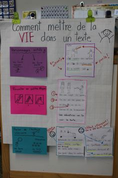 Learn French the Easy Way French Teacher, Teaching French, French Flashcards, Writing Anchor Charts, French Resources, French Immersion, Writer Workshop, Reading Workshop, French Lessons
