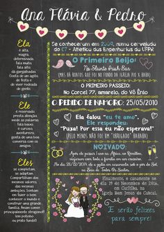 Chalkboards, Wedding Frames, First Kiss, Creative Gifts For Boyfriend, Dating, Invitations, Frames, Pictures, Blackboards