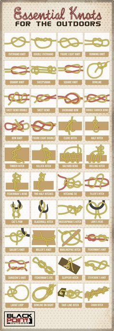 Essential Knots, Knot Tying, Knots of the outdoors-SR