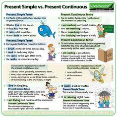 Present Simple vs Present Progressive Tense Difference
