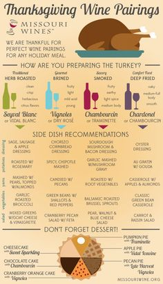 Thanksgiving Wine Pa