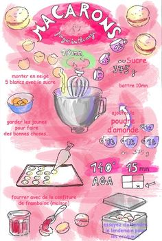 """I know, they´re pastel colors but i prefer to call them """"Macaron easter colors"""", mm yuummie macarons! This colors are rockin' my world (sinc. Cookie Recipes, Dessert Recipes, Desserts, Cafe Recipes, French Macaroons, Easter Colors, Perfect Cookie, French Food, Food Illustrations"""