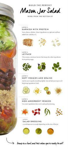 自製Salad Jar-減肥清腸的恩物!過年吃再多零食有了這一罐就沒問題了!!