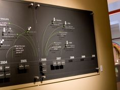 corporate wall graphics - Google Search