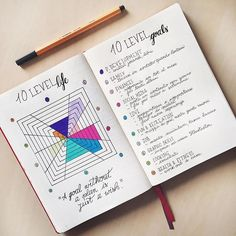 Instagrammers to follow if you're bujo obsessed: @qualcosadierre Italian bullet journalist Roberta Ranieri's feed is filled with beautiful BuJo eye candy. Her layouts are simple, beautiful, and filled with creative doodles.