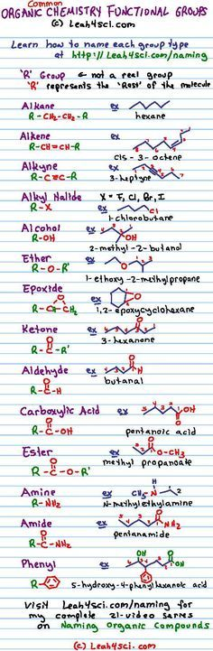 Organic Chemistry Functional Groups Cheat Sheet - print this guide for a handy reference to the common groups you will come across during IUPAC naming and advanced reactions
