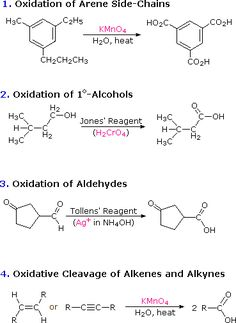 Reactions| Oxidation; Carboxylation Preparation of Carboxylic Acids