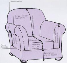 Выкройка чехла на кресло: измерение деталей и расчет ткани