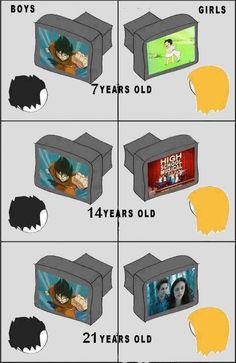 As a thirty-something year-old man in a Dragon Ball Z kame shirt with two young sons currently watching Dragon Ball Z Kai, I gotta say that this comparison is not only incorrect, but also absurd. High School Musical, Dragon Ball Gt, Boys Vs Girls, Boy Or Girl, Funny Boy, The Funny, Funny Girls, Funny Laugh, Hilarious