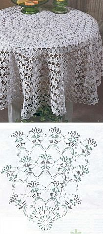 Crochet tablecloth..free pattern