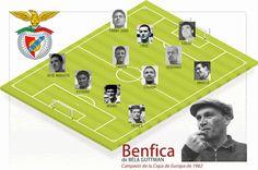 "O jornal desportivo espanhol ""Marca"" elegeu algumas das melhores equipas de sempre. Entre elas, "" El Benfica de Bela Guttman y del gran Eusebio""."
