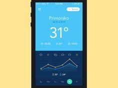 Weather app by Pierre Borodin