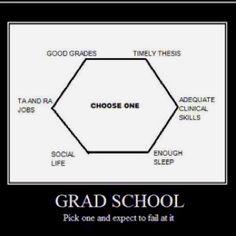 Grad school...hahahaha.