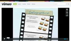 Kathy Schrock's introduction to infographics!