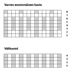 Harmony polvisukat, lankana 7 veljestä, värit  011 ja  060. Knitting Socks, Knit Socks, Free Pattern, Converse, Sewing Patterns Free, Converse Shoes, All Star