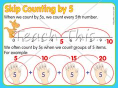 Skip Counting by 5 - Printable Maths Teacher Resources - Charts, Money, Counting, Colours and more... :: Teach This