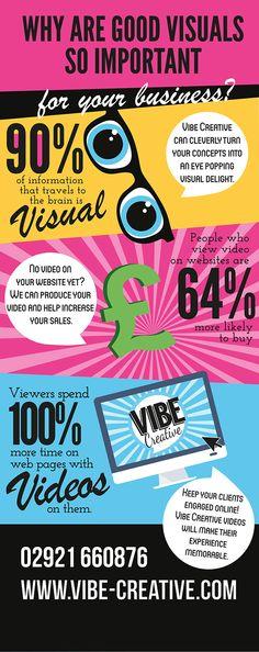 "Vibe Creative ""Good Visuals"" infographic on Behance"