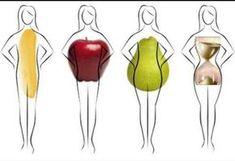 La forme de votre corps a un impact sur la façon dont vous devriez manger.