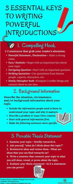 ⭐️ Pin for later ⏳ intro paragraph examples, essay starter sentences, oreo opinion writing, examples of personal statements for medical school, five paragraph essay, pro essays