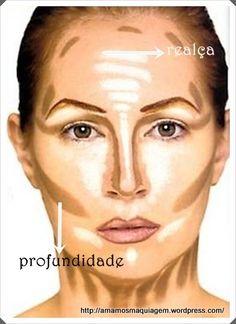 O truque de maquiagem da Kim Kardashian