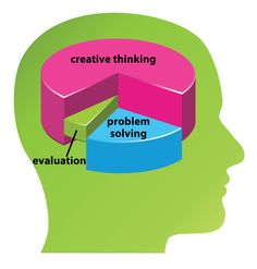 The Problem with Low Evaluation and High Creativity - Diane Hochstein