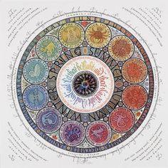 Roundel of the Seasons de Sheila Waters. Um dos trabalhos mais bacanas de tipografia/ilustração.