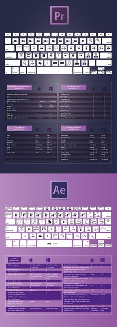 Shortcuts for Adobe Premiere & AfterEffects