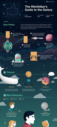 The Hitchhiker's Guide to the Galaxy infographic