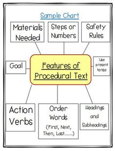 Success criteria procedural writing writing procedural writing how to graphic organizers charts and writing prompts fandeluxe Choice Image