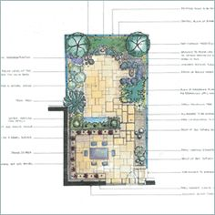 Garden Design North Facing small north facing garden ideas - google search | school gardens
